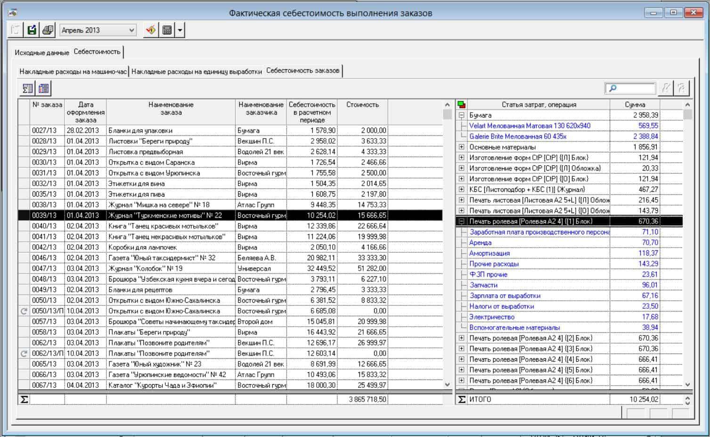Фактическая себестоимость в системе управления полиграфическим предприятием ASystem
