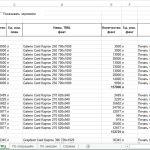 Фактический расход материалов по группам
